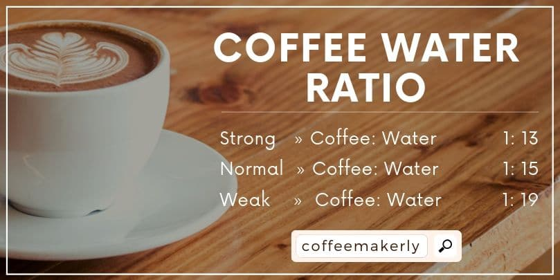 Coffee To Water Ratio Calculator Updated 2020